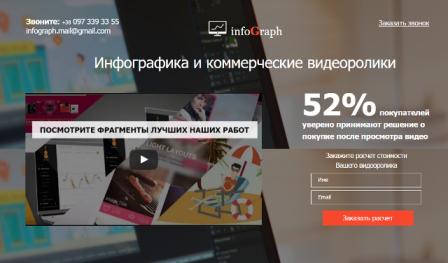 №3258 Создание продающих видеороликов и инфографики